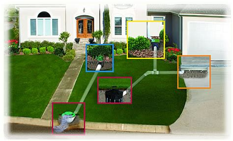 drainage issues in backyard prevent your house backyard drainage problems how to build a house