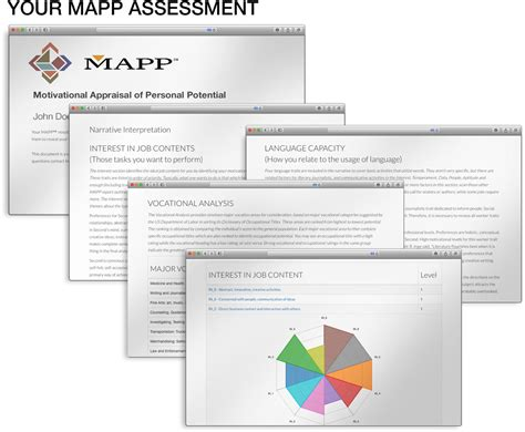 career test assessment home of the mapp assessment assessment
