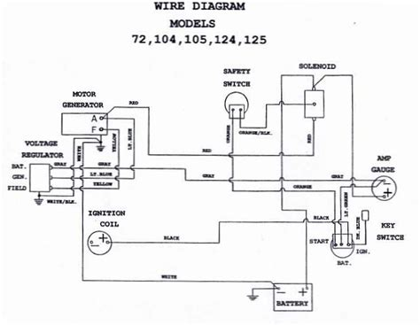 cub cadet 782 wiring harness 28 wiring diagram images
