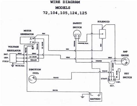 cub cadet 104 wiring diagram cub cadet lt1018 wiring