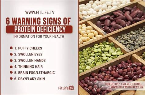 protein 6 deficiency 6 warning signs of protein deficiency health fitness