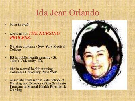 Nursing Diploma Programs In Ny - ida jean orlando s nursing process theory