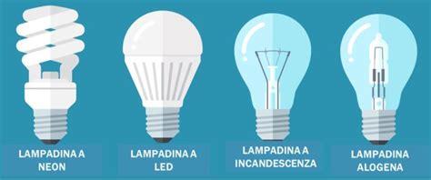 lade a led per sostituire le alogene illuminazione sostituire le lade alogene con il led