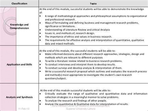 grant proposal guide chapter i section e write a research proposal on management