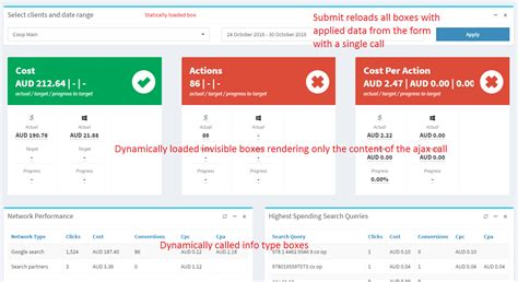 form layout in yii2 marekpetras yii2 ajax box widget packagist