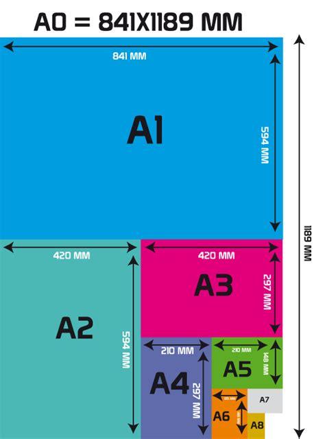 format askep b1 b6 format de papier a3 a4 a5 a6 tout savoir