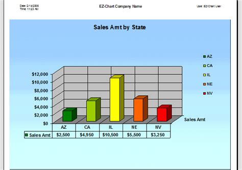Create Excel Chart Template by Excel Chart Template 33 Free Excel Documents