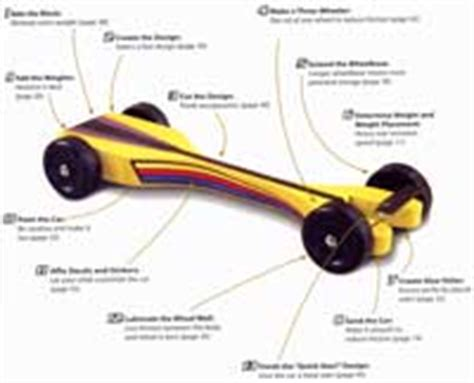 Pine Wood Derby Car Speed Secrets Book Fast Pinewood Derby Car Templates