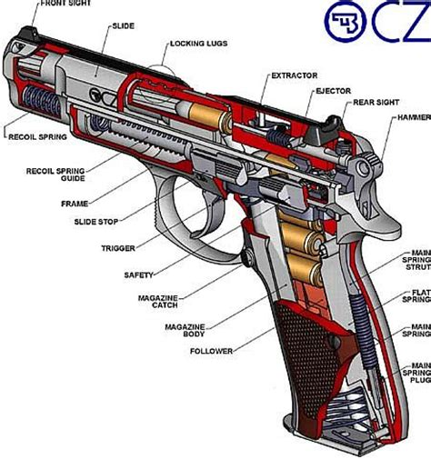 pistol diagram glock pistol diagram glock free image about wiring