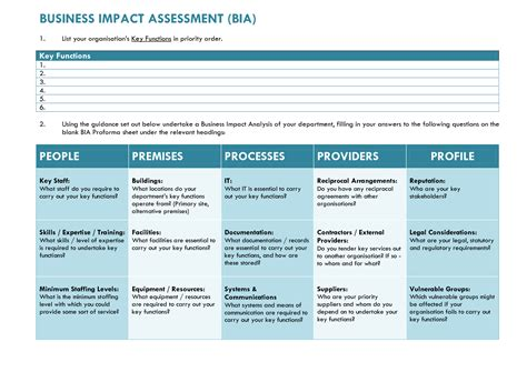 business impact analysis plan template 9 best images of business assessment template business