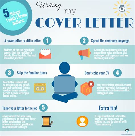 infographic cover letter 5 things i wish i knew before writing my cover letter