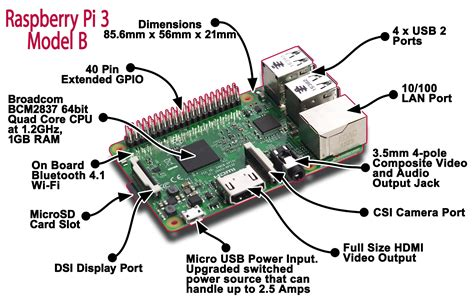 Raspberry Pi 3 Model B raspberry pi 3 model b 1gb nov 253 model minipo芻 237 ta芻a