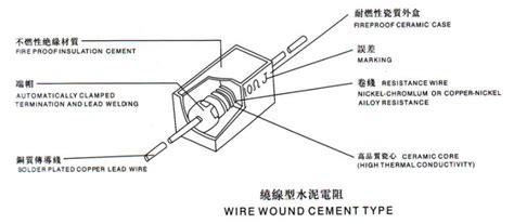 types of shift resistors types of shift resistors 28 images solutions 具冷结点补偿功能的高分辨率 电池供电 坚固型 type k 热电偶信号调理放大器