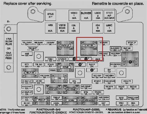 2001 blazer wiring diagram wiring diagram