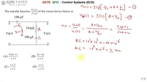 What Is The Function Of A Technology Transfer Office by Gate 2013 Ece Transfer Function Of Given Rc Circuit