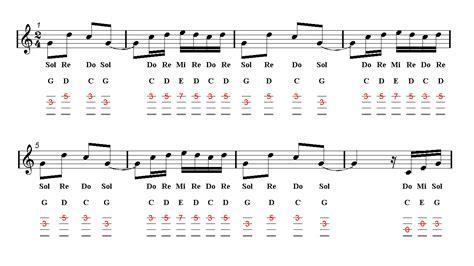 despacito ukulele fingerstyle ukulele tab see you again fast furious 7 sheet