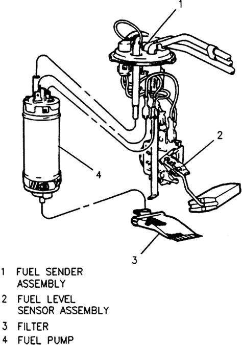 security system 1994 pontiac bonneville parking system repair guides gasoline fuel injection system fuel pump autozone com
