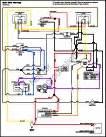 dr mower wiring diagram scag mowers wiring diagram