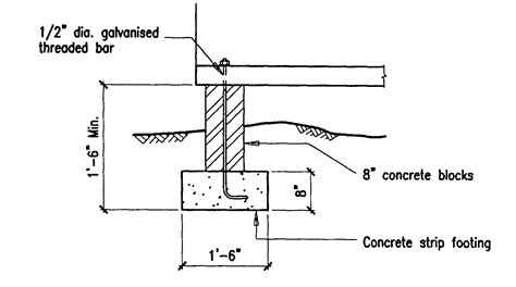 How To Draw House Floor Plans by Building Guidelines Drawings Section B Concrete Construction