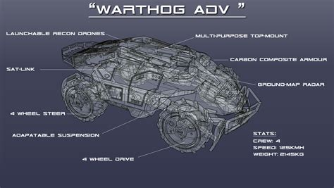 halo warthog blueprints warthog adv