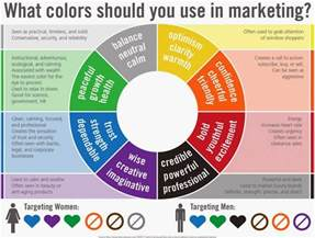 marketing colors gender marketing how brands use the power of colors to