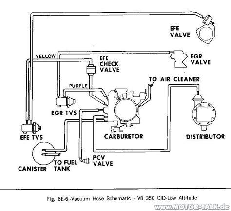 diagram of vacuum lines on chevy 350 tbi html autos weblog