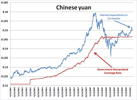 currency converter yuan to usd exchange rate for chinese rmb to us dollar