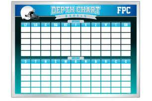 Free Football Depth Chart Template by Football Template Depth Chart Search Engine At