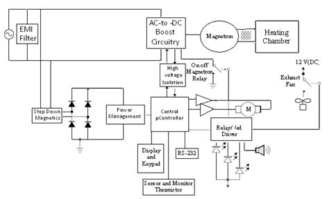 electric gate wiring diagram electric transformers