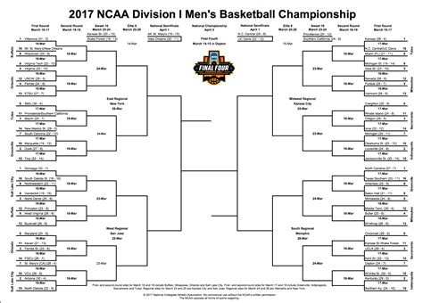 2017 ncaa basketball tournament 2017 ncaa tournament full printable bracket teams dates