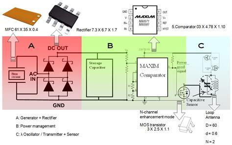 wiring diagram for sale on stamford generator stamford