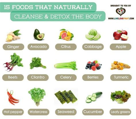 Detox Foods by Foods That Cleanse Detox Eat To Live Do