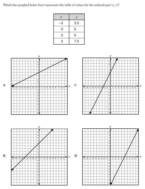 pattern and relationships in math 8th grade math patterns and relationships analyze