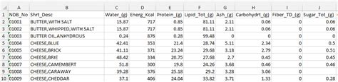 matlab nutrition label template excel fast food nutrition facts