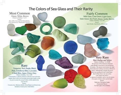 sea glass color sea glass color rarity chart sea glass jewelry
