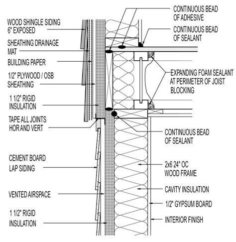 siding wall section vented siding section drawing cedar shingles above fiber
