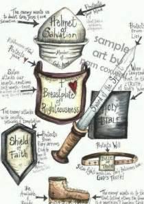 put on the armor of god i jesus