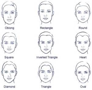 hairstyles for shapes face shapes for hairstyles