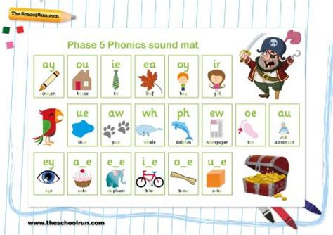 Jolly Phonics Sound Mat by 18 Phase 3 High Frequency Words Worksheets