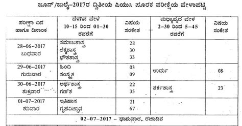 supplementary 2 puc result 2015 karantaka 2nd puc supplementary examination time table