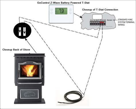 gas stove wiring diagrams oven wiring diagram wiring
