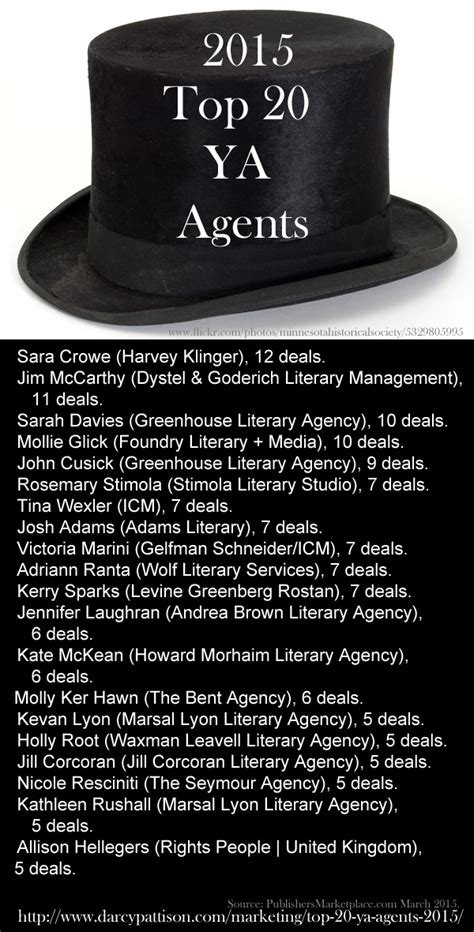 literary agents picture books top children s literary agents 2016 2017 picture books