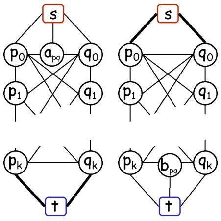 pattern recognition olga veksler multi label moves for mrfs with truncated convex priors pdf