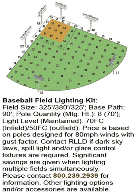 baseball field lighting cost baseball field lighting