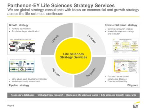 Ey Parthenon Target Schools Mba by The Impact Of Innovation On The Future Of Ivd
