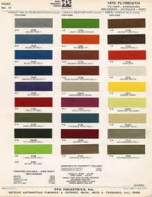 maaco paint colors paint color chart and list of available airbrush colors