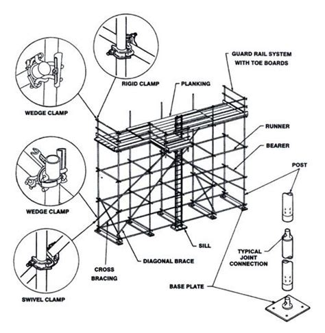 scaffold parts diagram scaffold parts diagram reclaimed roof