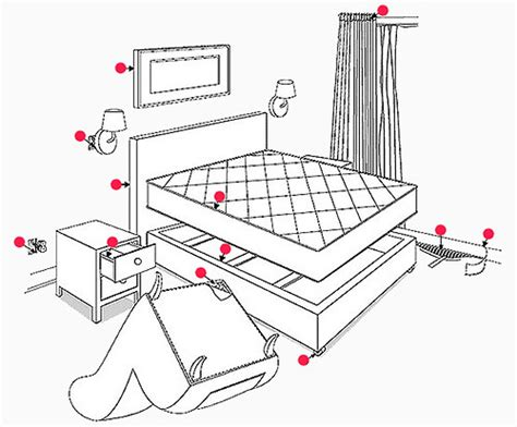 where to check for bed bugs how to check for bed bugs signs of bed bugs and how do you know you have bed bugs