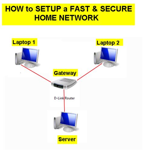 computers electronics how to setup configure a fast