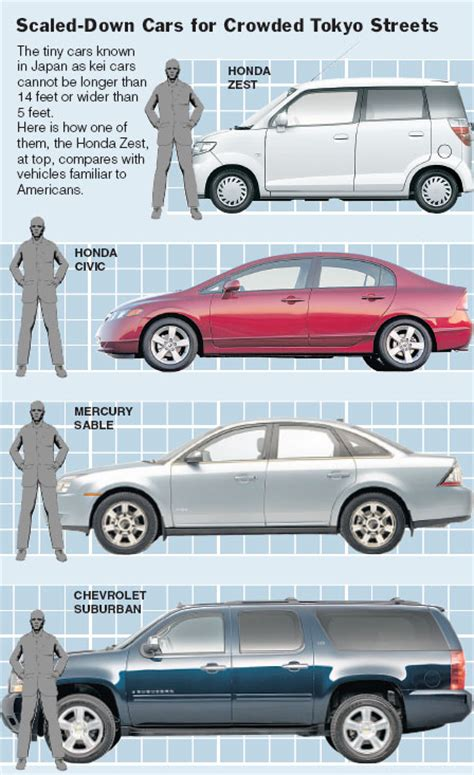 Size Car Comparison by Vehicle Length Comparison 2017 Ototrends Net